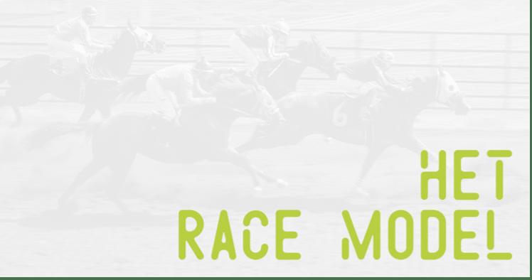 Het race model